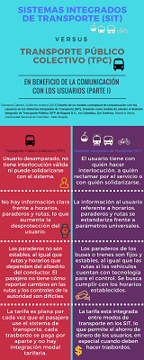 post SISTEMAS INTEGRADOS DE TRANSPORTE (SIT)